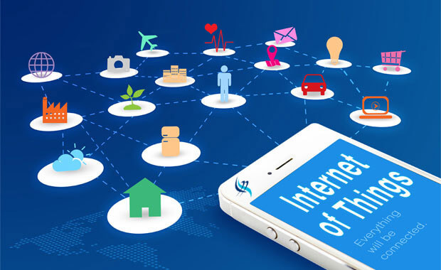 IoT and Smart Home Tech