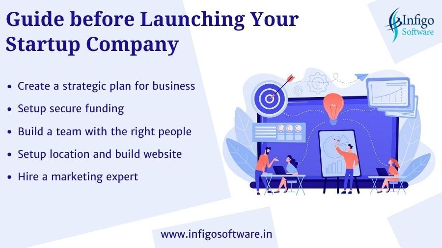 Guide-before-Launching-Your-Startup-Company.jpg